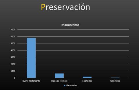 Preservación - Manuscritos Antiguos
